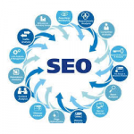 seo services Hampshire