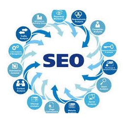 Be aware of the main benefits of professional SEO services